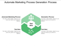Automate Marketing Process Generation Process Important Marketing Objectives