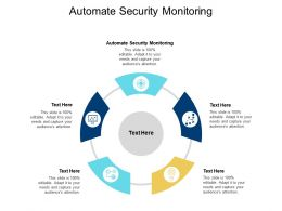 Automate Security Monitoring Ppt Powerpoint Presentation Example File Cpb