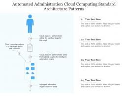 Automated Administration Cloud Computing Standard Architecture Patterns Ppt Presentation Diagram