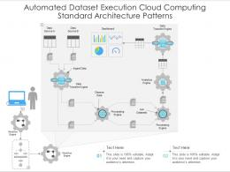 Automated Dataset Execution Cloud Computing Standard Architecture Patterns Ppt Diagram