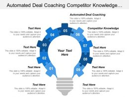 Automated Deal Coaching Competitor Knowledge Deal Maker Activity Analysis