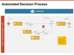 Automated Decision Process Customer Ppt Powerpoint Presentation Infographic Template