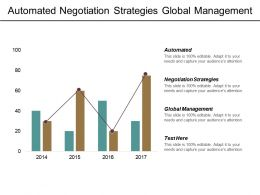 Automated Negotiation Strategies Global Management Employee Performance Evaluation Cpb