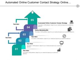 Automated Online Customer Contact Strategy Online Marketing Mix
