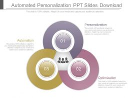 Automated Personalization Ppt Slides Download