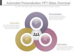 automated_personalization_ppt_slides_download_Slide01