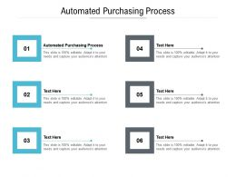 Automated Purchasing Process Ppt Powerpoint Presentation Infographic Template Example File Cpb
