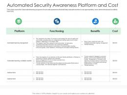 Automated Security Awareness Platform And Cost Cyber Security Phishing Awareness Training Ppt Rules