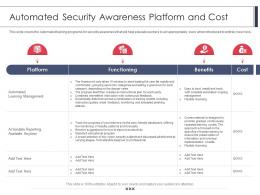 Automated Security Awareness Platform And Cost Employee Security Awareness Training Program Ppt Grid
