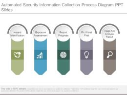 Automated Security Information Collection Process Diagram Ppt Slides