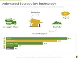 Automated Segregation Technology Industrial Waste Management Ppt Pictures Clipart
