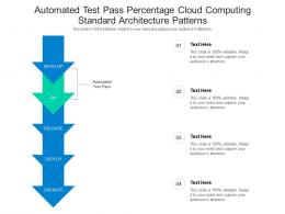 Automated Test Pass Percentage Cloud Computing Standard Architecture Patterns Ppt Diagram