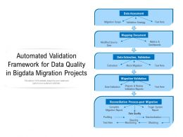 Automated Validation Framework For Data Quality In Bigdata Migration Projects
