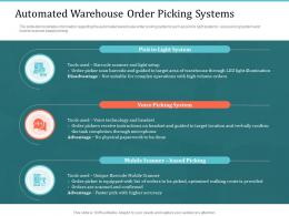 Automated Warehouse Order Picking Systems Implementing Warehouse Management System