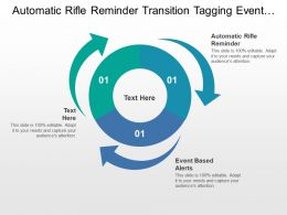 Automatic Rifle Reminder Transition Tagging Event Based Alerts