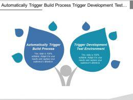 Automatically Trigger Build Process Trigger Development Test Environment