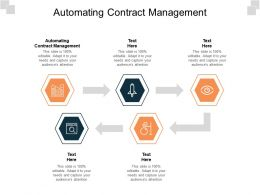 Automating Contract Management Ppt Powerpoint Presentation Pictures Cpb