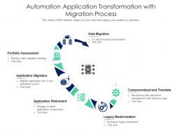 Automation Application Transformation With Migration Process