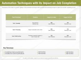 Automation Benefits Automation Techniques With Its Impact On Job Completion Ppt File Pictures