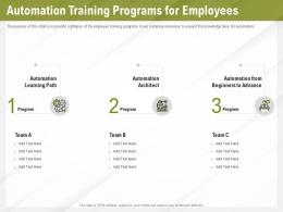 Automation Benefits Automation Training Programs For Employees Ppt Powerpoint Presentation File