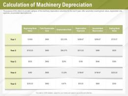 Automation Benefits Calculation Of Machinery Depreciation Ppt Powerpoint Presentation Show