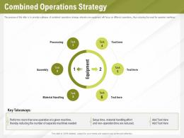 Automation Benefits Combined Operations Strategy Ppt Powerpoint Presentation File Diagrams