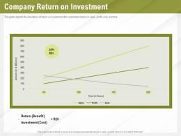 Automation Benefits Company Return On Investment Ppt Powerpoint Presentation File Files