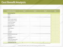 Automation Benefits Cost Benefit Analysis Ppt Powerpoint Presentation Inspiration Master Slide
