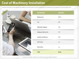 Automation Benefits Cost Of Machinery Installation Ppt Powerpoint Presentation Portfolio Aids