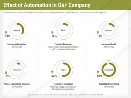 Automation Benefits Effect Of Automation In Our Company Ppt Powerpoint Presentation Ideas Slide