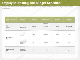 Automation Benefits Employee Training And Budget Schedule Ppt Powerpoint Presentation File Graphics