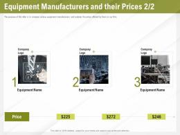 Automation Benefits Equipment Manufacturers And Their Prices Logo Ppt Powerpoint Presentation File Slide