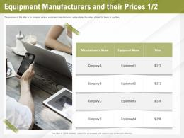 Automation Benefits Equipment Manufacturers And Their Prices Ppt Powerpoint Presentation File Show