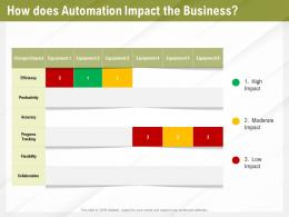 Automation Benefits How Does Automation Impact The Business Ppt Powerpoint Presentation File Aids