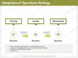 Automation Benefits Integration Of Operations Strategy Ppt Powerpoint Presentation Summary Tips