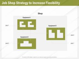 Automation Benefits Job Shop Strategy To Increase Flexibility Ppt Powerpoint Presentation File Icons