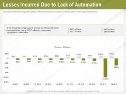 Automation Benefits Losses Incurred Due To Lack Of Automation Ppt Powerpoint Presentation File Skills
