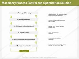 Automation Benefits Machinery Process Control And Optimization Solution Ppt Slide Portrait