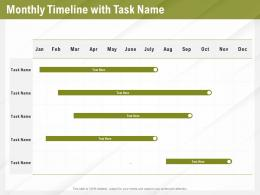 Automation Benefits Monthly Timeline With Task Name Ppt Powerpoint Presentation Gallery