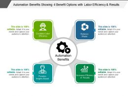 Automation Benefits Showing 4 Benefit Options With Labor Efficiency And Results