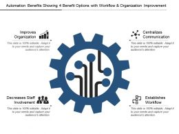 Automation Benefits Showing 4 Benefit Options With Workflow And Organization Improvement