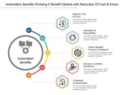 Automation Benefits Showing 5 Benefit Options With Reduction Of Cost And Errors