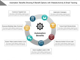 Automation Benefits Showing 6 Benefit Options With Website Activity And Email Tracking