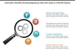 Automation Benefits Showing Magnifying Glass With Gears And 4 Benefit Options