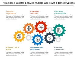 Automation Benefits Showing Multiple Gears With 6 Benefit Options