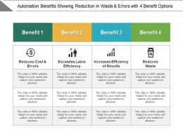 Automation Benefits Showing Reduction In Waste And Errors With 4 Benefit Options