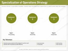 Automation Benefits Specialization Of Operations Strategy Ppt Powerpoint Presentation Gallery Format