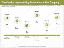 Automation Benefits Timeline For Implementing Automation In Our Company Ppt Graphics Tutorials