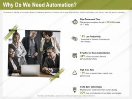 Automation Benefits Why Do We Need Automation Ppt Powerpoint Presentation Icon Files