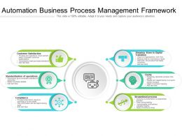 Automation Business Process Management Framework